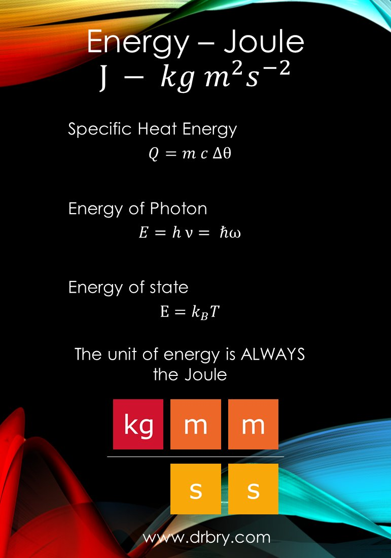 Some physics equations in slides from Dr Bry, you can download them all here https://t.co/Ad9H8GZkWj #physics #physicsForYou, #DrBry , #science, #ScienceMatters https://t.co/W2OOrb0EHK