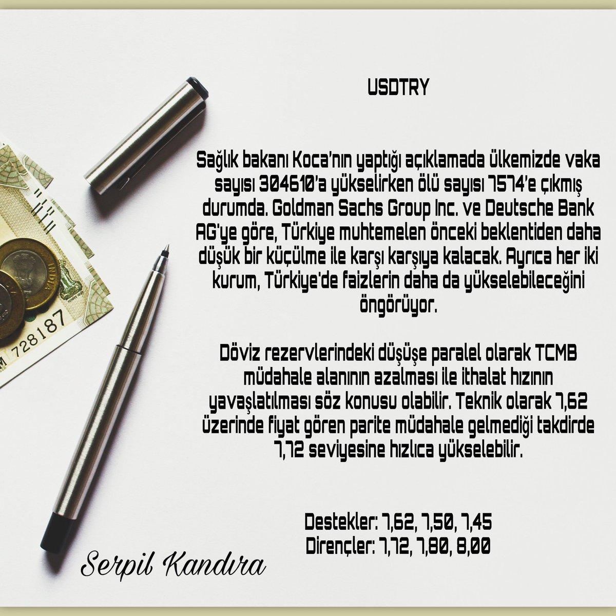 USDTRY  #forex #fx #forextrader #yatırım #borsa #brent #DAX30 #para #bist #altın #gbpusd #parite #rt #fav https://t.co/CejkT35OAK