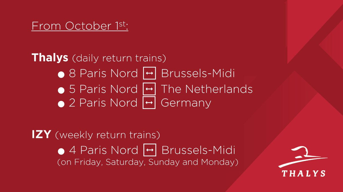 Following the additional travel restrictions imposed by the governments of the countries in which Thalys operates, #Thalys will adapt its offer to 40% of its usual capacity from October 1st. https://t.co/RJCDnCHtn5
