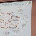 Image for the Tweet beginning: En séminaire #PAIT, cultiver ensemble