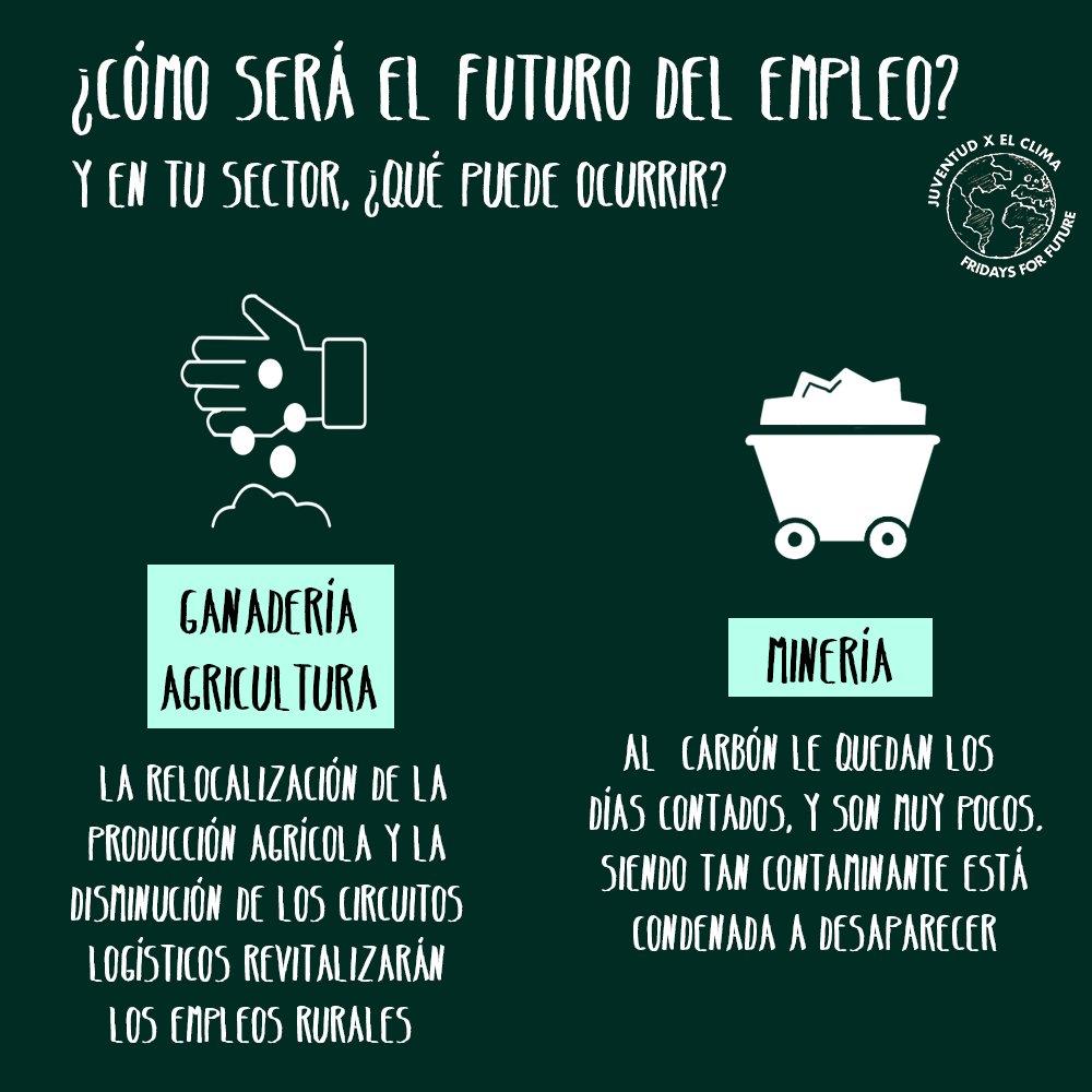 Para enfrentar la #CrisisClimática es esencial avanzar hacia un modelo con prácticas más respetuosas con sus trabajadoras, el territorio y los ecosistemas, cambiando el modo de producir alimentos. ¡#Agroecología para un #MundorRuralVivo! #TrabajoYClima https://t.co/rkqgFMxOYI