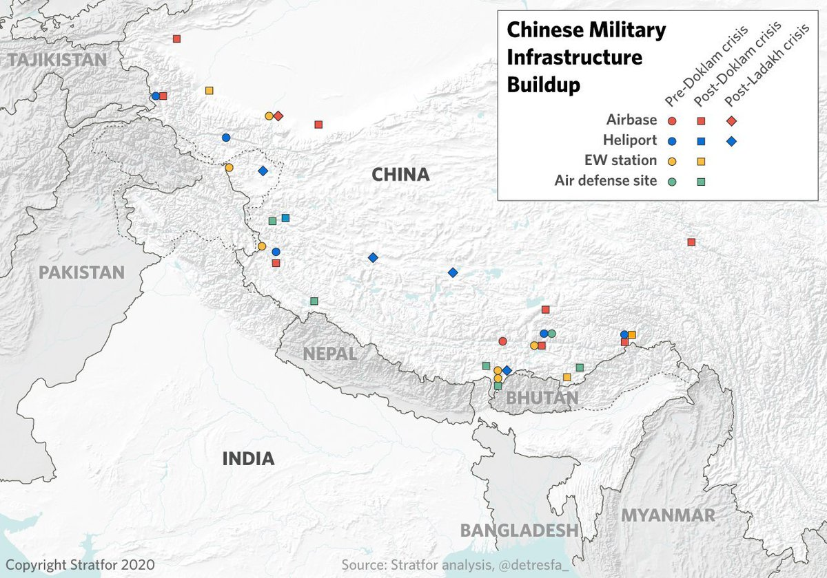 Investigation of the #IndiaChinaFaceOff with @SimTack @Stratfor mapped #China's militaristic strategy applied to the Tibetan Plateau post #Doklam, showing expansion & development of facilities similar to what was seen in the #SouthChinaSea   Read here :- https://t.co/bzxtvKHfei https://t.co/IAAFYYKJML