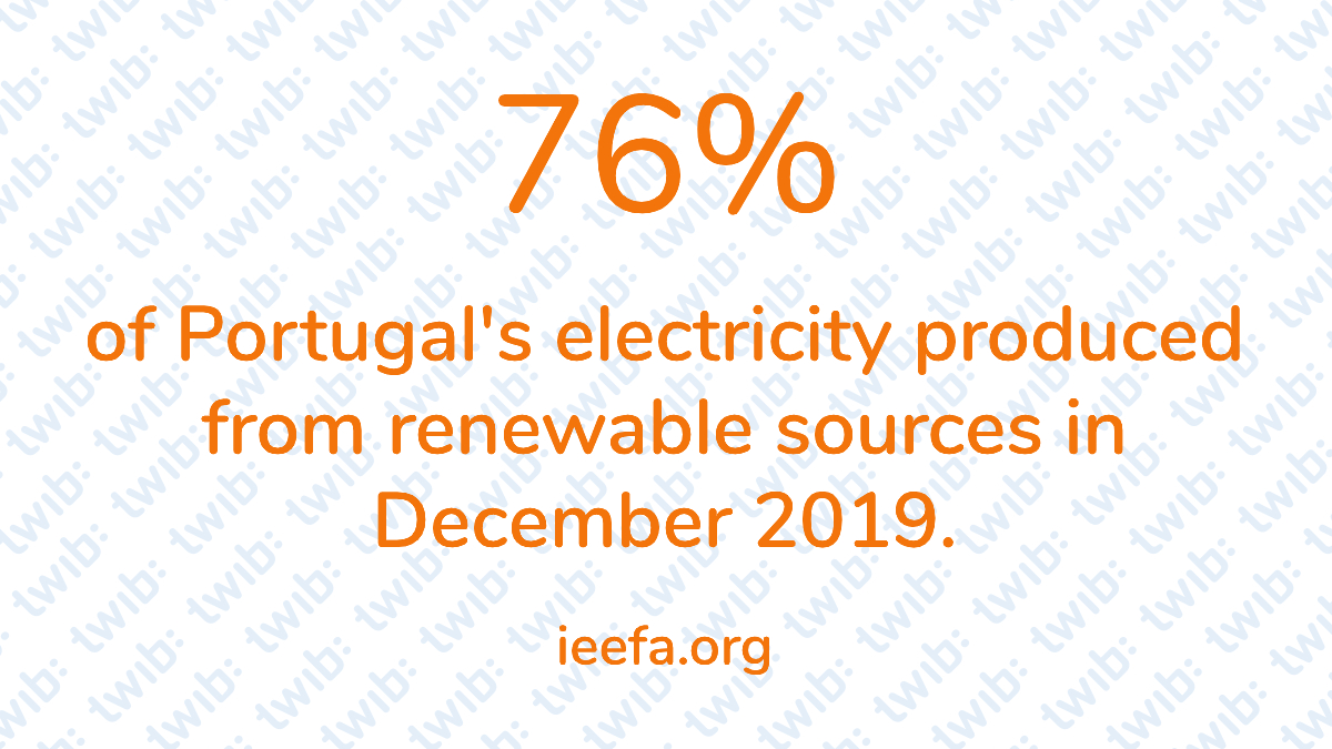 76% of Portugal's electricity produced by renewable sources in December 2019. –   #DailyNumber https://t.co/2S29TLki4r https://t.co/gtx7te7GPx
