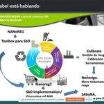 Image for the Tweet beginning: .Muy interesante jornada sobre Nanotoxicología. Gracias
