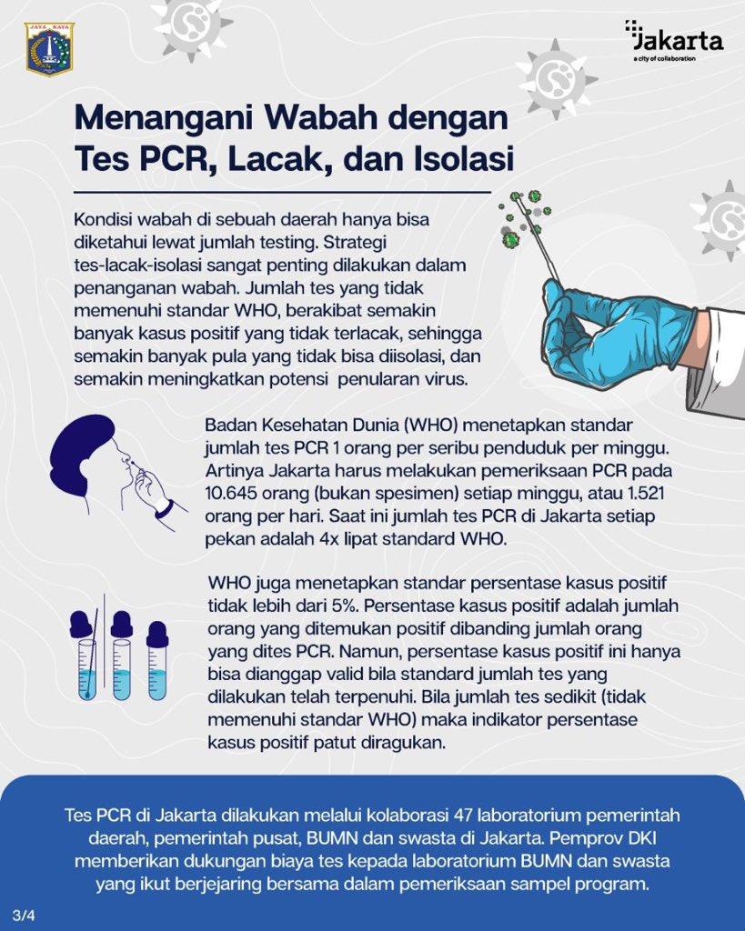 (2/2) Jalankan terus protokol kesehatan. Jangan keluar rumah bila tdk mendesak. Selalu gunakan masker dgn benar dan jaga jarak bila harus keluar rumah. Sering cuci tangan dgn sabun. Ingatkan sesama warga. #JagaJakarta #JakartaTanggapCorona #HadapiBersama #COVID19 #PSBBJakarta https://t.co/2qzcgAqyTp