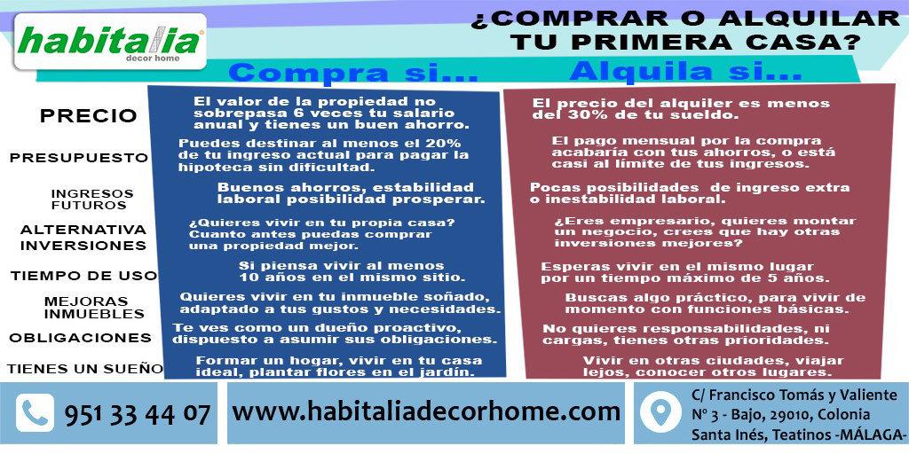 🤔¿#COMPRAR O #ALQUILAR TU #VIVIENDA EN #MÁLAGA?☺  Sigue nuestros consejos y consulta nuestra oferta #inmobiliaria. 👍  👉 https://t.co/NiAtCvqzsW https://t.co/wVfrXWzJJQ
