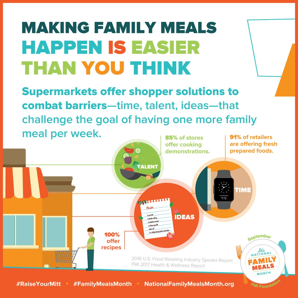 Go out of your comfort zone and try something new for #FamilyMealsMonth. See what your local retailers offer by following their social media pages, visiting their website and flipping through their weekly ads. https://t.co/s1Buh5Xxja