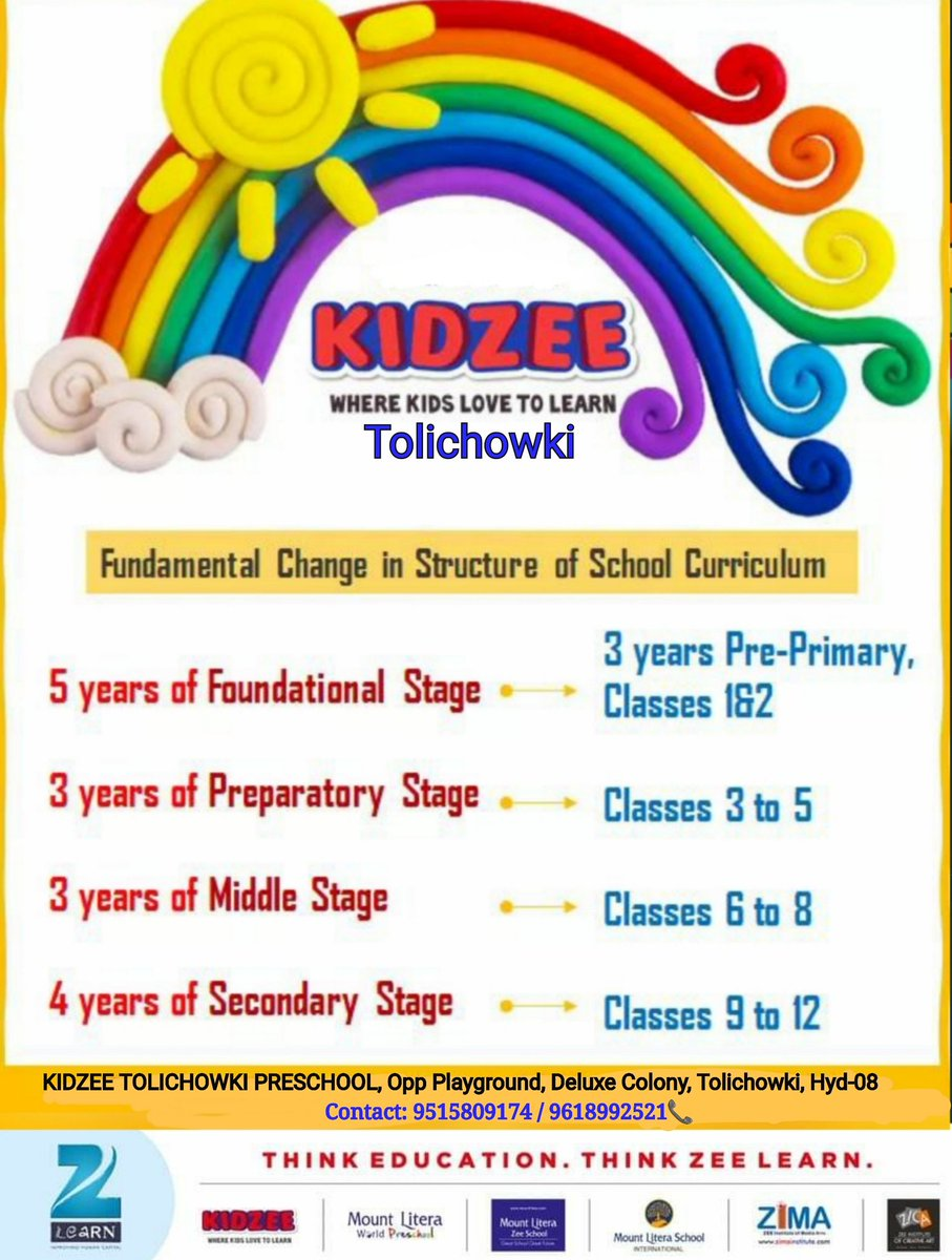 The New Education Policy restructures the education system of India after 34 years. Fundamental Change in structure of school curriculum.  Here is the 5+3+3+4 Model in NEP 2020. #kidzeetolichowki #KidzeeStudents #kidzeeindia #NEP2020 #Educationsystemrestructures #registernow https://t.co/ZFTLYxDVRg