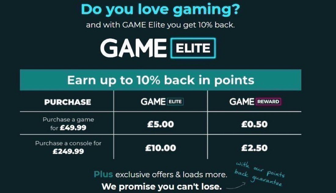 #GAMEElite sign up now for £36 a year or only £3 per month!  10% on software  4% on hardware  And amazing monthly offers #CheaperWhenYouTradeInAtGame https://t.co/R5cJ6K1dnF