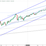 Image for the Tweet beginning: The $ES_F bounced off the