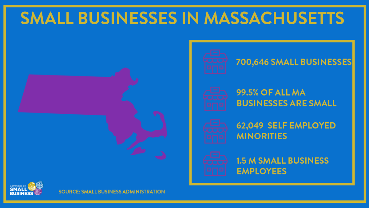 As we kick off #SmallBusinessWeek, I want to recognize the small businesses in MA that have supported our community throughout this crisis. In Washington, I'm working to ensure small firms have the resources they need. Our entrepreneurs will be key as we continue to recover.