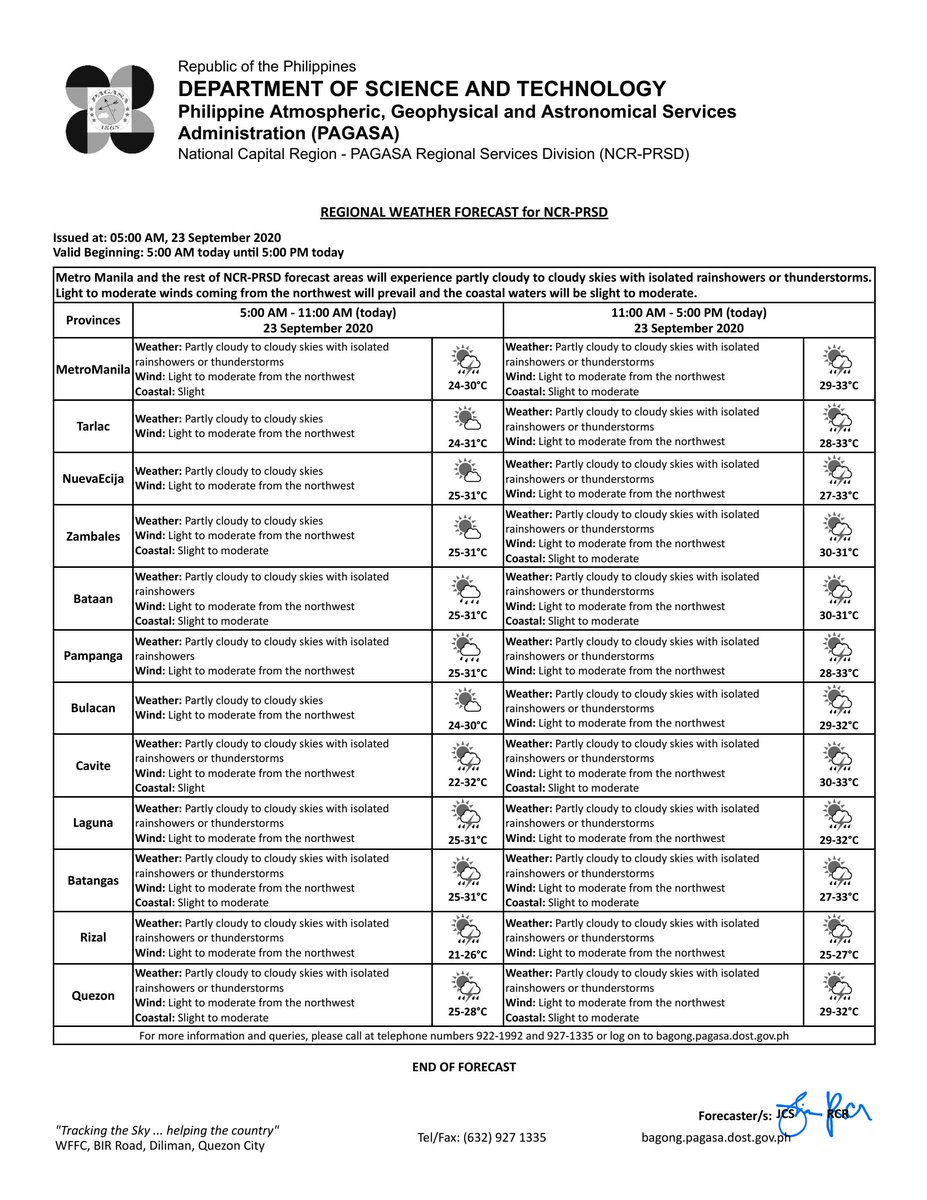 RT dost_pagasa: REGIONAL WEATHER FORECAST for #NCR_PRSD Issued at: 5:00 AM, 23 September 2020 Valid Beginning: 5:00 AM - 5:00 PM today  https://t.co/mU5NVd1Lqe https://t.co/hGKwSKXtuZ