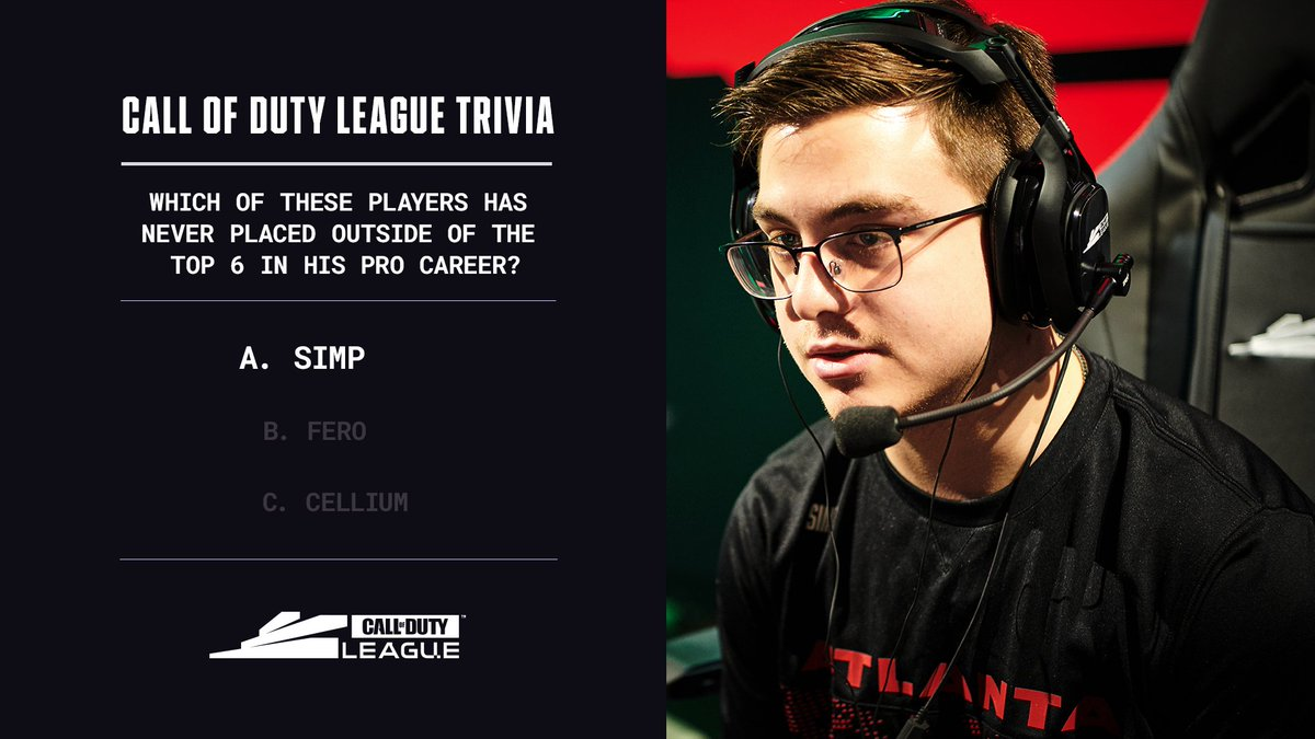 Never finishing outside of top 6: @SimpXO has had a phenomenal pro career throughout his first two years.