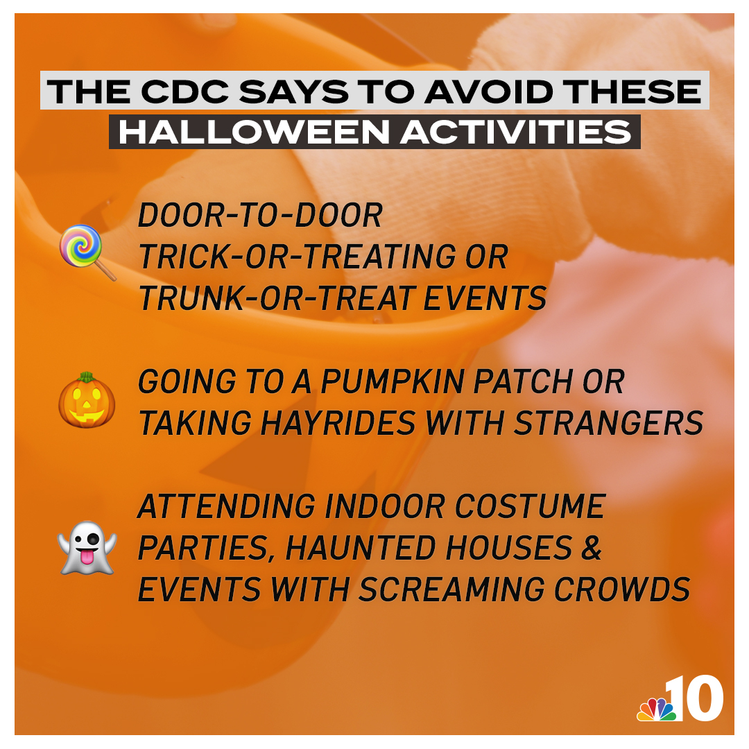 🎃 Trick or treat? The @CDCgov has released its guidance on the risk levels of trick-or-treating and other popular #Halloween activities amid coronavirus this year. https://t.co/ELVDQmiUCt https://t.co/H88MDcZDOp