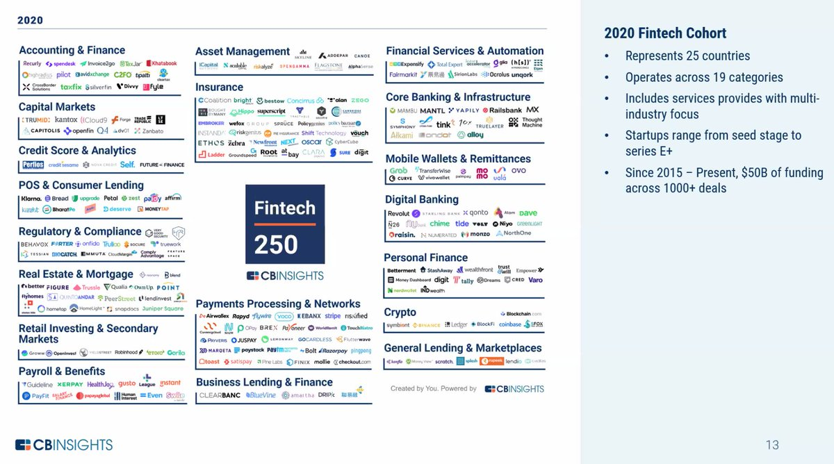 Interesting how #insuretech becoming a larger category for the #fintech250 in the #venture space https://t.co/HAlPWXAiYG