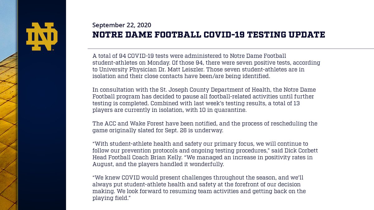 SCHEDULE UPDATE  Notre Dame's upcoming game on Sept. 26 against Wake Forest has been postponed.  RELEASE: https://t.co/Qtp5hfz4Sh https://t.co/YEWOxvR7wt