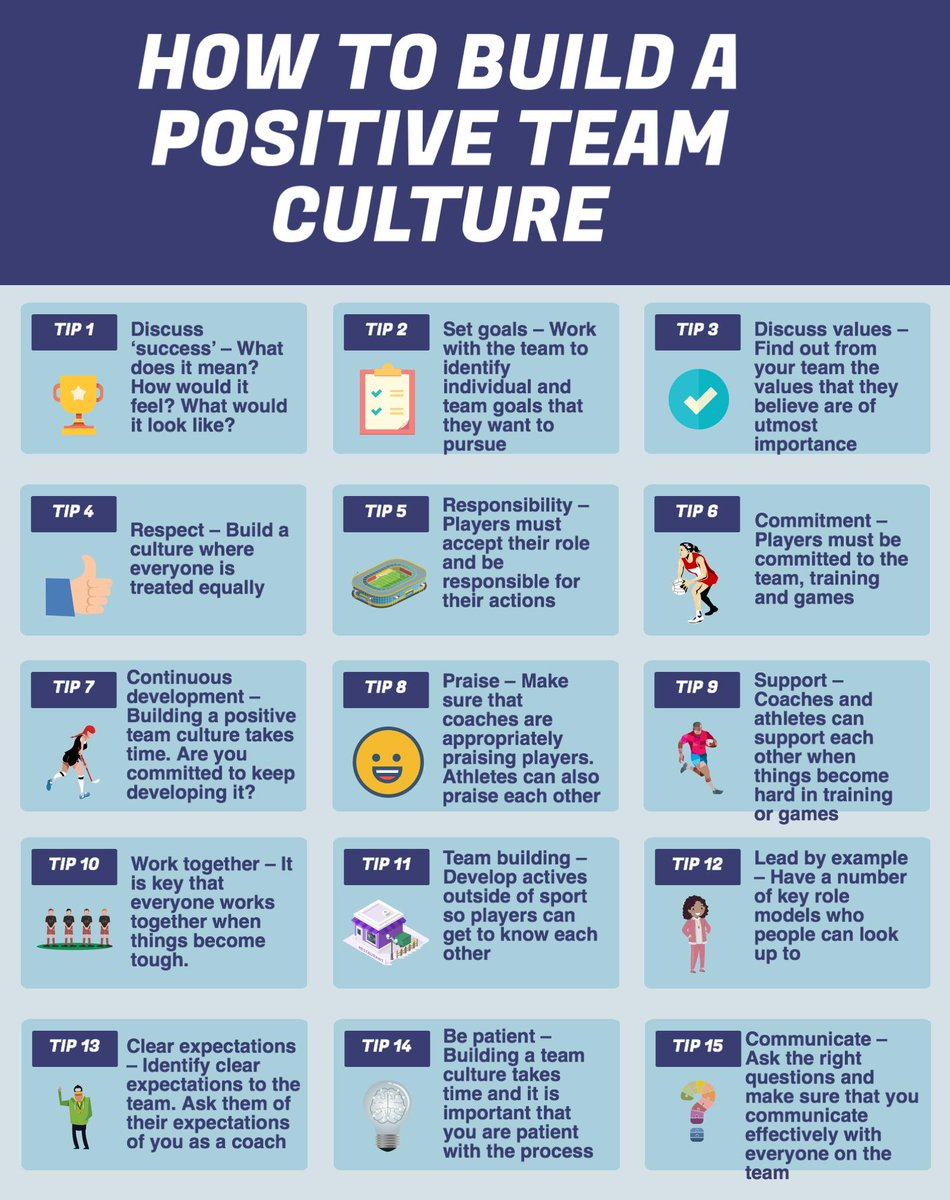 How to build a positive team culture https://t.co/FfwYi9y80c