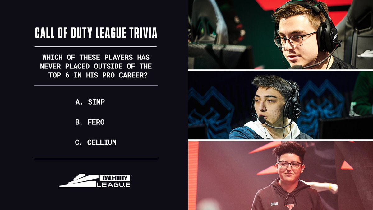 CDL Trivia: Which of these players has never placed outside of top 6 in their pro career? A. Simp B. Fero C. Cellium