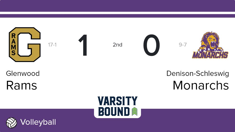 Denison-Schleswig trails Glenwood 8 to 19  in the 2nd set. #Monarchs #kdsnsports https://t.co/Uh87Z8KsjI