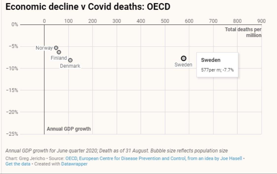 Le coronavirus COVID-19 - Infos, évolution et conséquences - Page 37 Eijdsc6XkAE8Lpx?format=jpg&name=medium