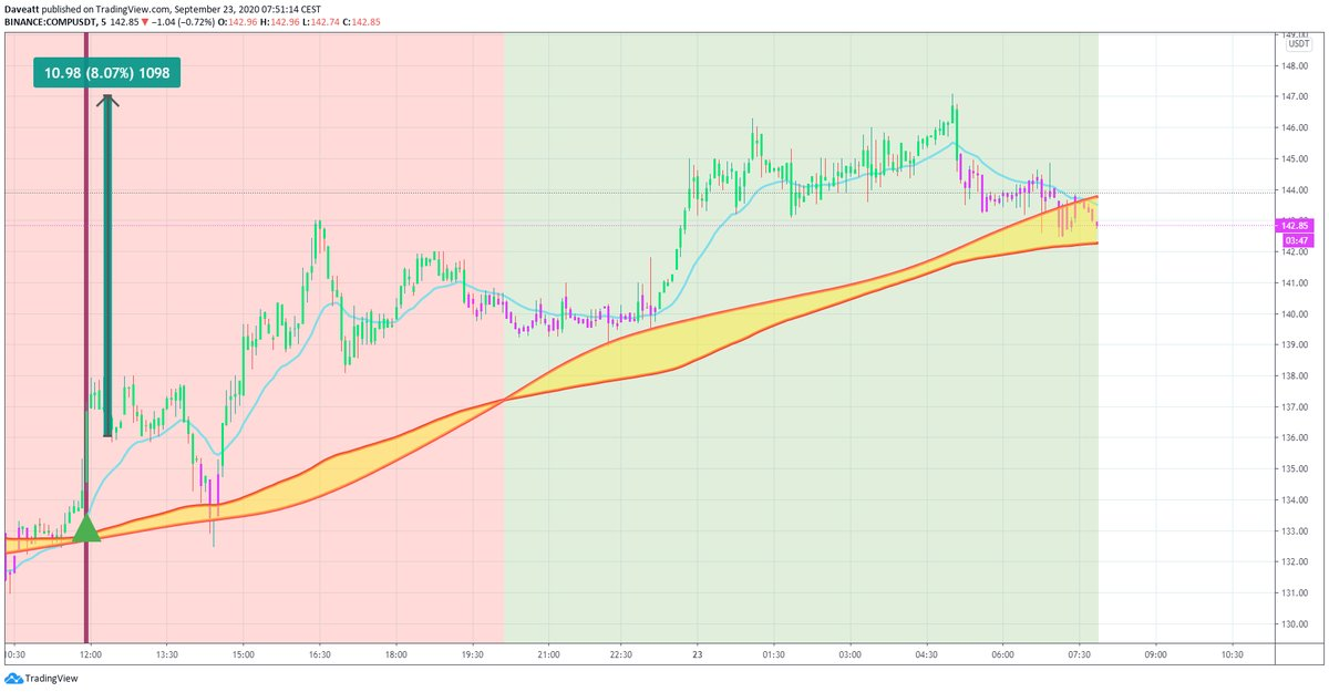 TradingView trade ENJ COMP FXC