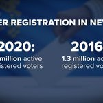 Image for the Tweet beginning: COMING UP: It's #NationalVoterRegistrationDay. Election