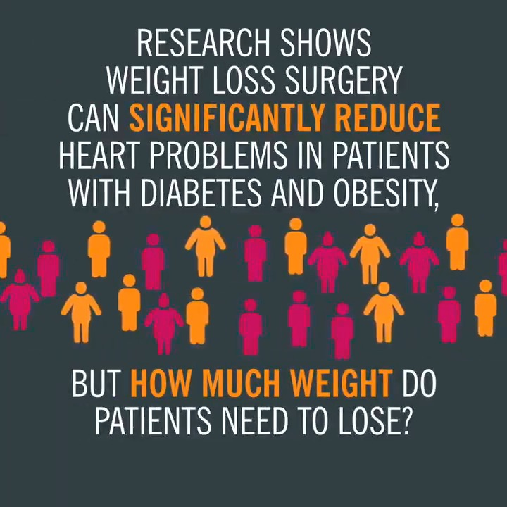 Image for the Tweet beginning: Research shows weight loss surgery