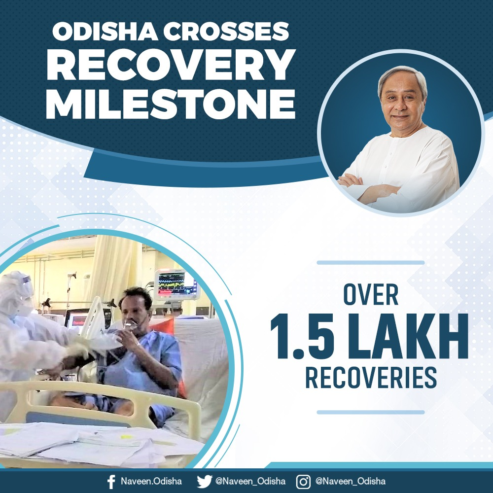 #Odisha has crossed yet another milestone in the deadly fight against #COVID19 with more than 1.5 lakh recoveries. Salute to all the health workers and #CovidWarriors who are working with utmost dedication and making huge sacrifices to save every precious life. #OdishaCares https://t.co/sdCbPU9PJF