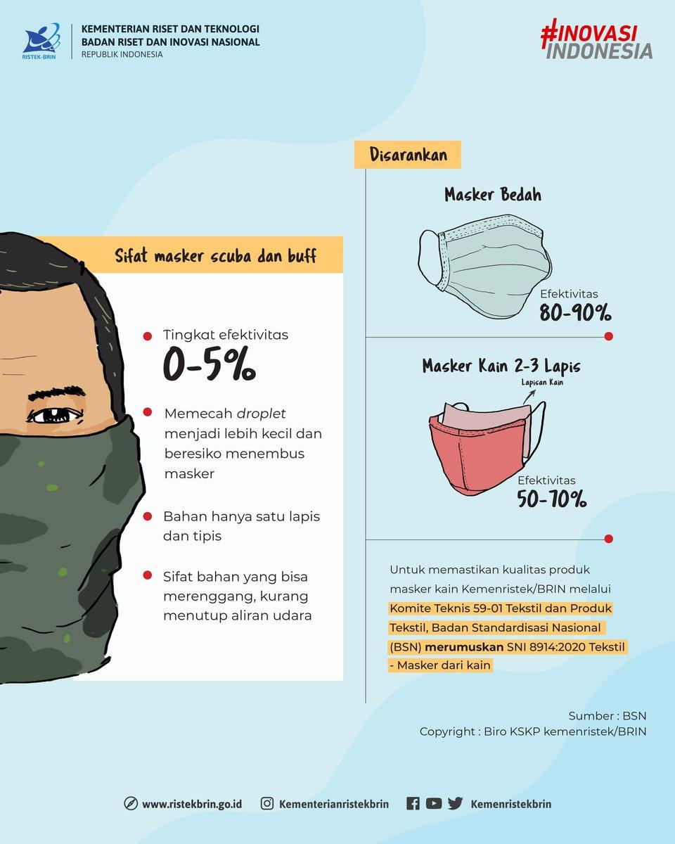 Pelarangan ini dikarenakan tingkat efektivitas masker yang rendah, hanya satu lapis dan tipis, memecah droplet menjadi lebih kecil dan sifat bahannya yang bisa merenggang. Pemerintah menganjurkan masyarakat untuk menggunakan masker kain berlapis atau masker non-medis. https://t.co/4avLjw8RR9