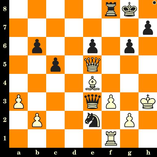 ❓ Test de niveau ★★☆ Les Noirs jouent et matent en 3 coups. Ketino Kachiani-G vs Nana Dzagnidze, Vani, 2019 ❤️ LIKEZ si vous avez trouvé ⌚️ Combien de temps avez-vous mis ? 👉 https://t.co/sLlzq58BB2 #Echecs #Chess #Ajedrez #Шахматы #concentration #logique https://t.co/wOpsOzYT9p