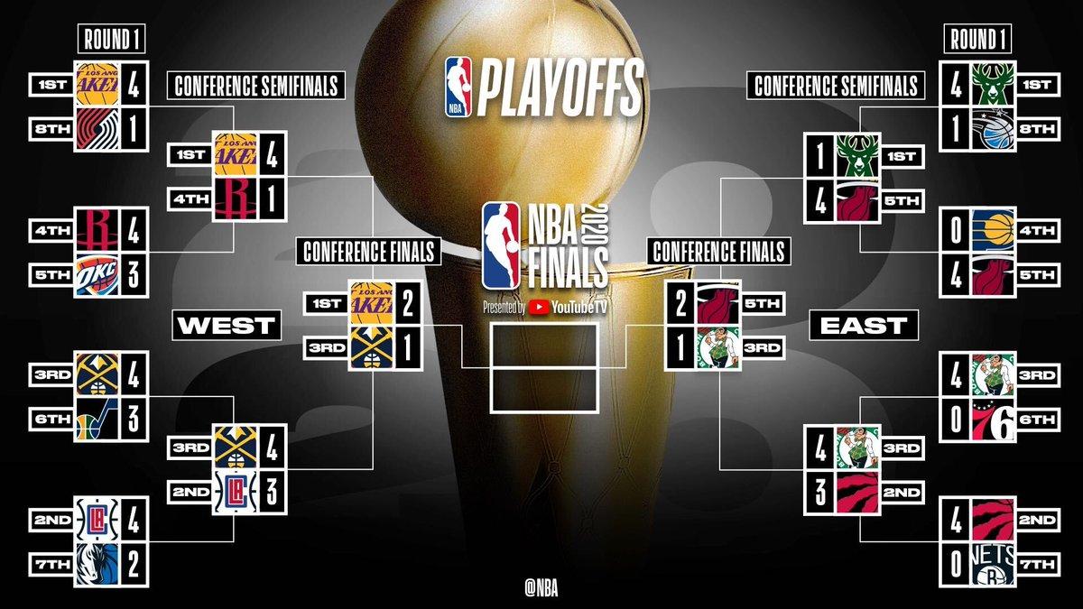@NBA's photo on #NBAPlayoffs