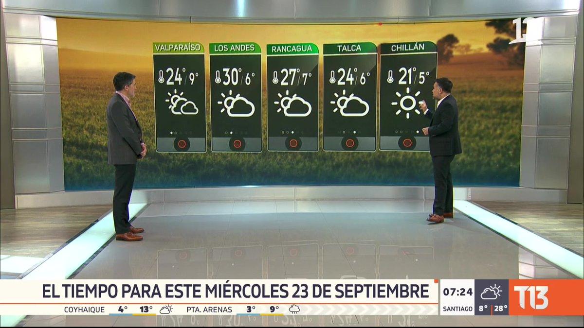 Jornada calurosa en la zona central del país. Revisamos el pronóstico del tiempo con @gmarconeweather   EN VIVO por #T13AM  📺 » https://t.co/H4ljOjvixd https://t.co/ccwyZkbL9J