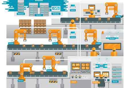 The Role of #Cybersecurity in #SmartManufacturing @CIOApplications  https://t.co/c9J1crShc7 #DX #4IR #manufacturing #Robots #digitalisation #smartindustry https://t.co/XSvFpyiUdS