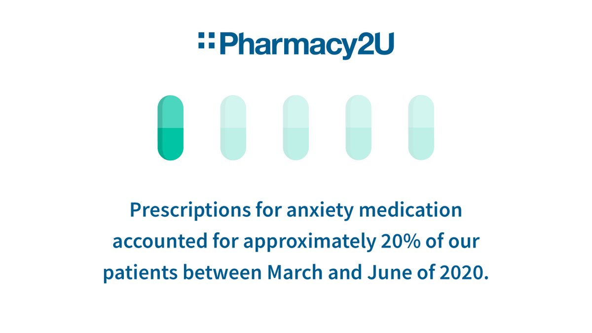 Pharmacy2U photo