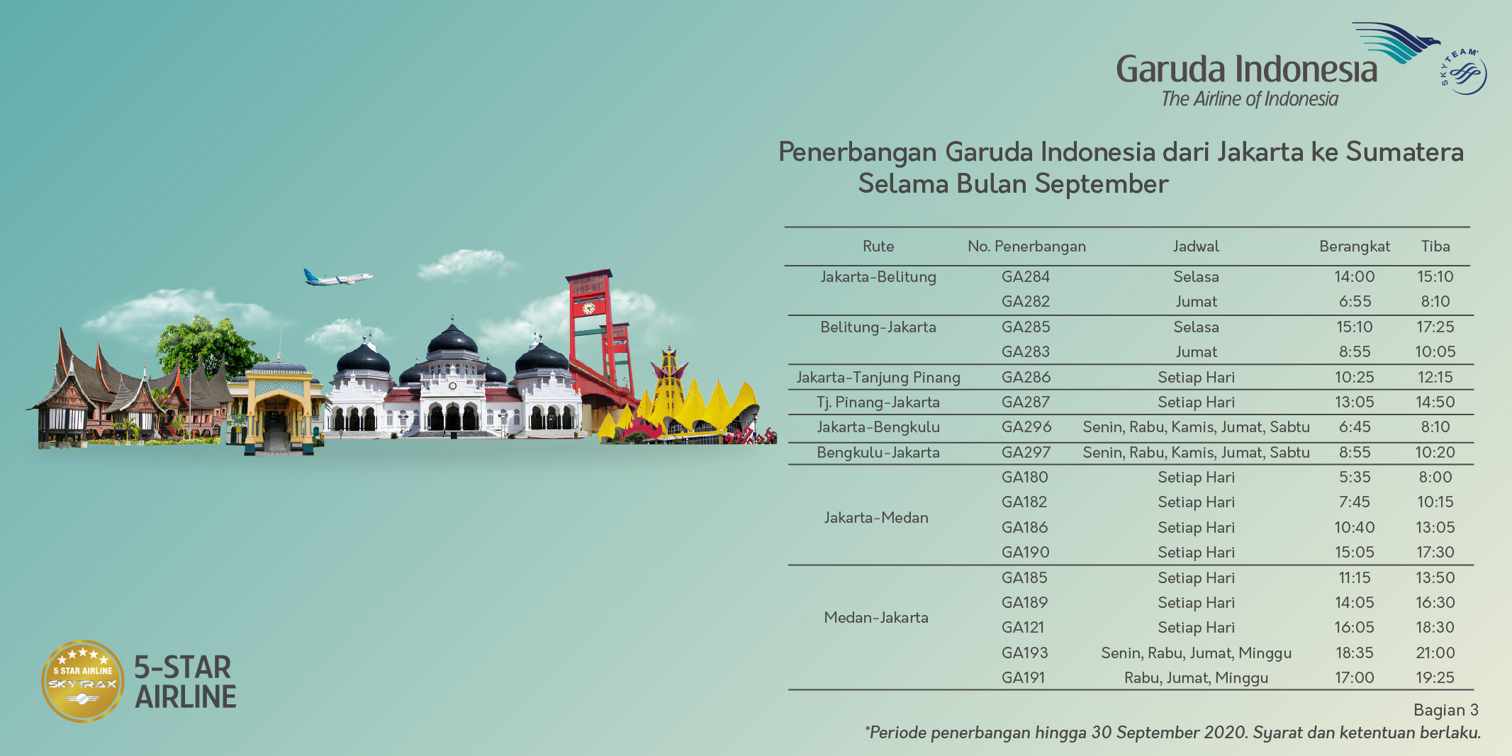 Rute dan Jadwal Garuda Indonesia