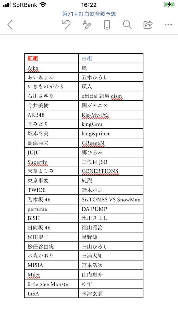 最新予想となります!! リプお待ちしてます^_^ #紅白 #NHK紅白 #紅白歌合戦 #紅白予想 https://t.co/8iTI2SH8Oi
