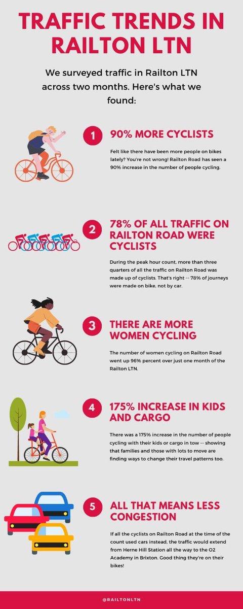 Nice stats from Railton #LTN https://t.co/OzxbaJM7S6