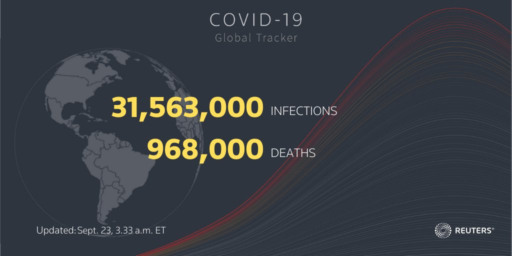 COVID-19 infections are still rising in 71 countries.  See where infections are trending ⬆️ or ⬇️ relative to the size of the outbreak in each country https://t.co/q6tx5LV8Aw https://t.co/l8gpd4Gm5Z