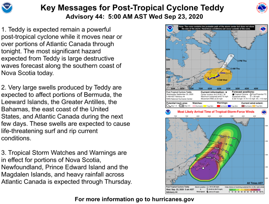 5 AM AST Wednesday, September 23 Key Messages for Post-Tropical Cyclone #Teddy. Teddy expected to remain a powerful post-tropical cyclone while it moves across Atlantic Canada through tonight. https://t.co/s3xt2fnK1p https://t.co/ALAZ56z1Ed