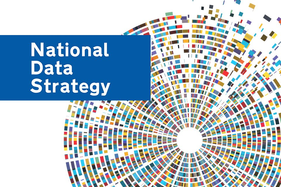 test Twitter Media - In case you didn't know we have one, UK's National Data Strategy was published recently.  https://t.co/dAheuw5gSz  #datastrategy #goverment #staffworx https://t.co/kxiqOpIiKT