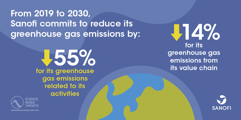 In June, the Science Based Targets initiative @sciencetargets approved our target to reduce our direct emissions, in line with limiting global warming to 1.5°C. https://t.co/REekYRydo3