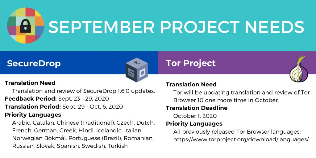 Looking for a way to support some your favorite projects this month?   We have upcoming translation deadlines for @torproject and @SecureDrop and we need your help!  Learn more about both projects and how to contribute to translation on our wiki: https://t.co/mAclbZ3b9n https://t.co/g6b7BxKNyb