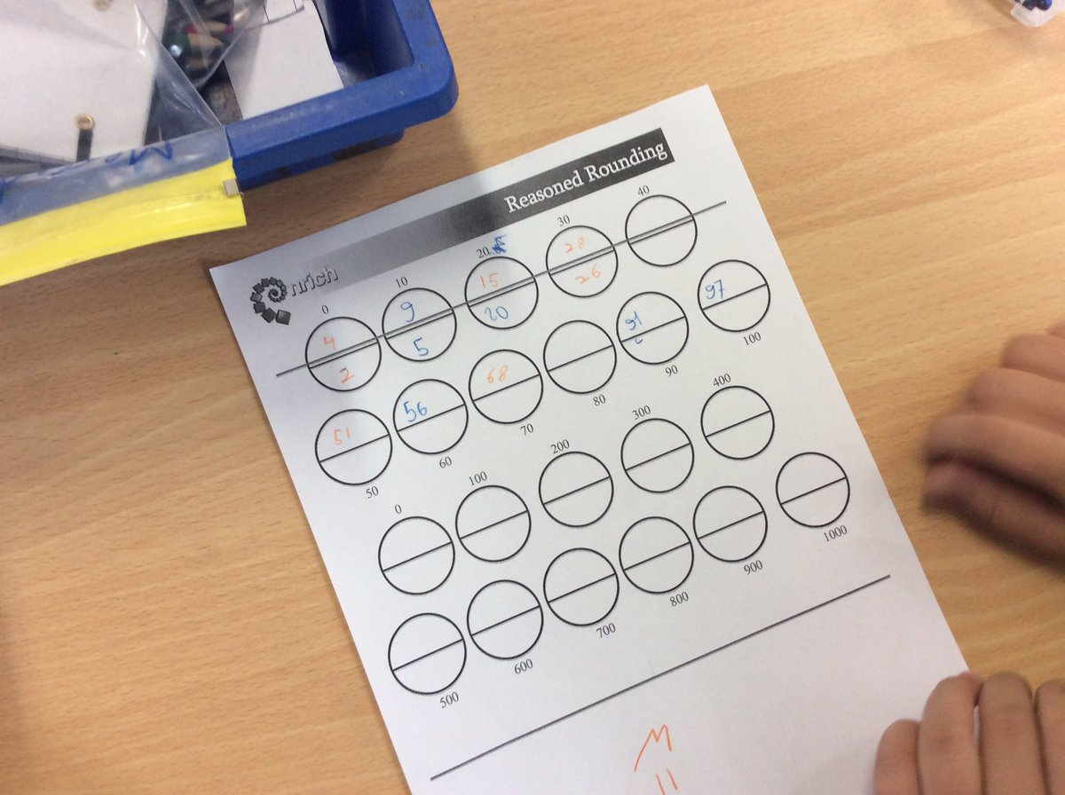 @nrichmaths Year 4 consolidating their learning on rounding.Who will win? https://t.co/6wyJnjirNZ