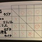 Image for the Tweet beginning: 本日の新宿スポーツランド本館BBCFシングル大会の参加者は4名、優勝は「うる/ラグナ」となりました! 本日も皆さまご参加ありがとうございました!! #スポラン #ブレイブルー