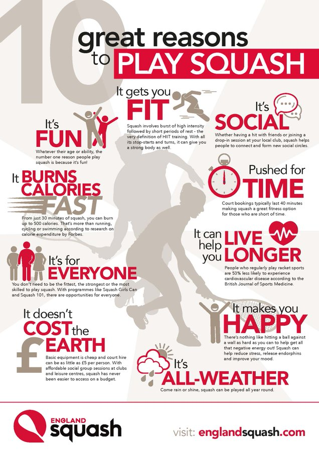 test Twitter Media - Get fit ✅ Feel happy ✅ Have fun ✅  On #NationalFitnessDay, check out our top 10 reasons to play #squash👇  📸Hitting the court today? Tag us in on your photos! https://t.co/IkaJH7Mou1