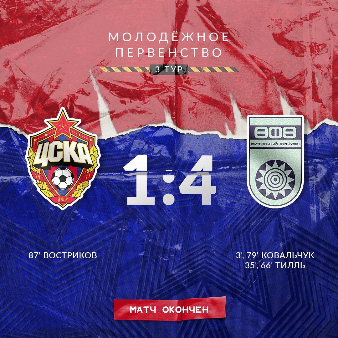 Болезненное первое поражение молодежки в сезоне #ЦСКАU19 https://t.co/6fKMGdVLAO