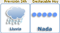 #ParqueCoimbra #Mostoles Situación a 23/9/20 15:00 Temperatura: 23.5 °C Temp. Max: 23.5 °C Temp. Min: 16.2 °C Humedad: 47 % Presión: 1009 mb Viento del O de 15 Km/h Precipitación: 0 Lts/m2 https://t.co/GjaXrVI1Wc