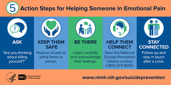 and get help if you know someone in crisis. The National Institute of Mental Health lists 5 Action Steps for helping someone in emotional pain. https://t.co/Id8t0MNijY…/t…/suicide-prevention/index.shtml #YouAreNotAlone #SuicidePreventionMonth https://t.co/jSmBX2TkPe