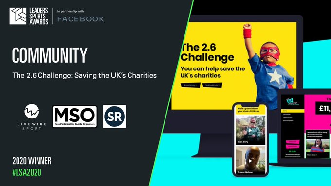 The #twopointsixchallenge has just won the 2020 @leadersbiz Community Award. The award recognises how campaigns successfully use sport to breakdown barriers and bring communities together. #LSA2020 #fundraising #campaign #purpose #impact https://t.co/Zq8NyrGRre
