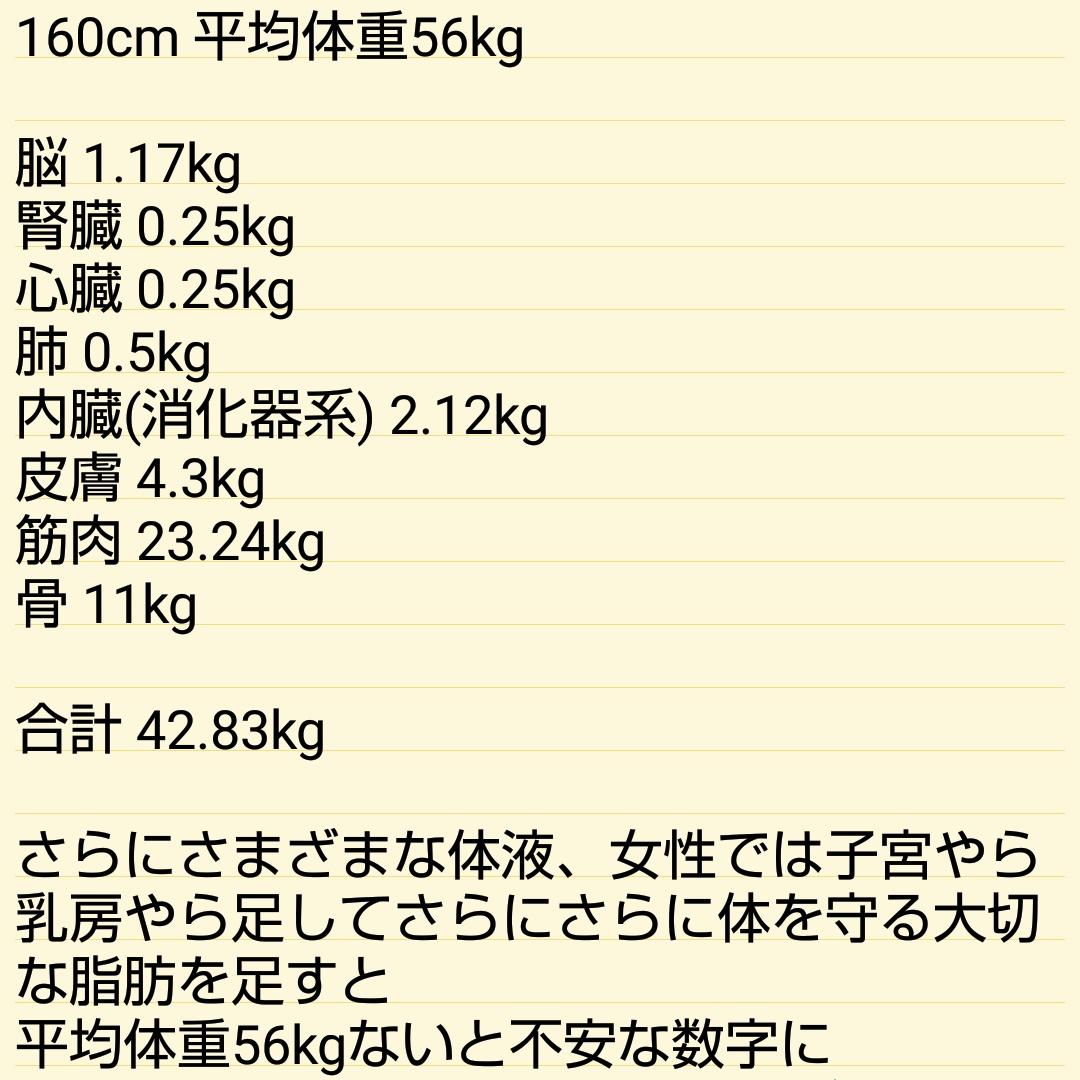 体重50キロ台は当たり前というツイートを最近よく見かけるけど、「女子のたいじゅう」じゃ何だかボヤンとして思考停止してしまうので中身の重さを調べてみた、こりゃ軽すぎたら具合悪くなるわ……